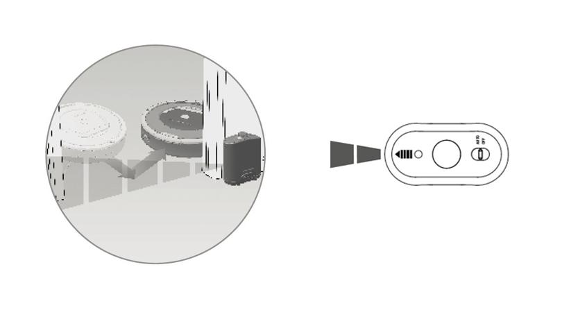 hướng chùm tia của tường ảo Roomba